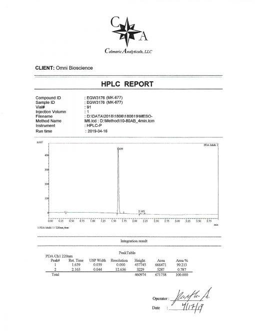 Research, Inhibitors, SARMs, SARMS, LGD 3033, Lgd 3033, LGD-3033, Lgd-3033, Testing, Tests, Pure